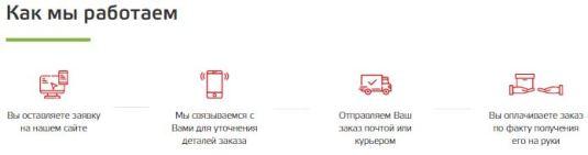 Как заказать Удобрение СилаАктив купить в Барнауле
